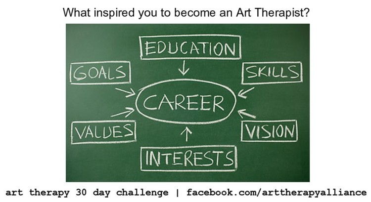 Art Therapy 30 Day Challenge Day 4: What Inspired You to Become an Art Therapist?