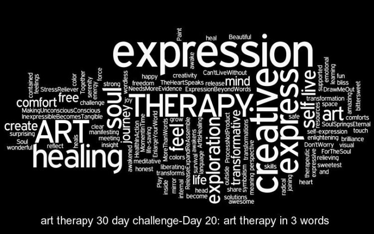 Collective Wordle: Art Therapy in 3 Words | Art Therapy Alliance