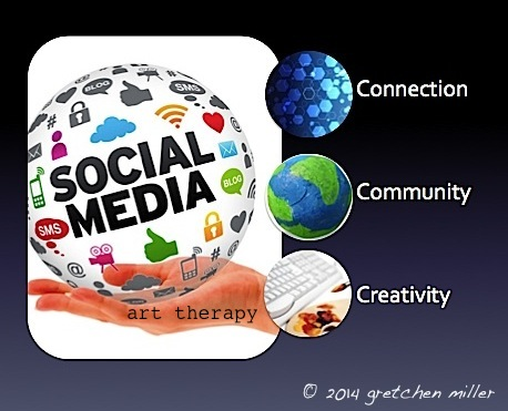 Social Media's Role in Cultivating Art Therapy Connection, Community, & Creativity | creativity in motion